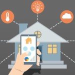 Turn your house into a 'smart home' for cheap