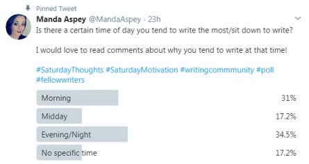 Twitter statistics about writer's rituals.