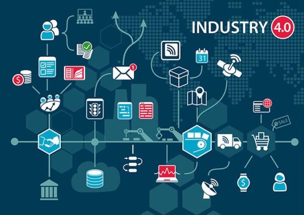 4.0 Industry Environment via aziyatiyusoff.com