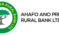 Ahafo Community Bank Ltd Recruitments 2020