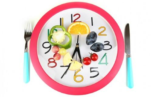 Thời gian tốt nhất để ăn sáng, trưa, tối