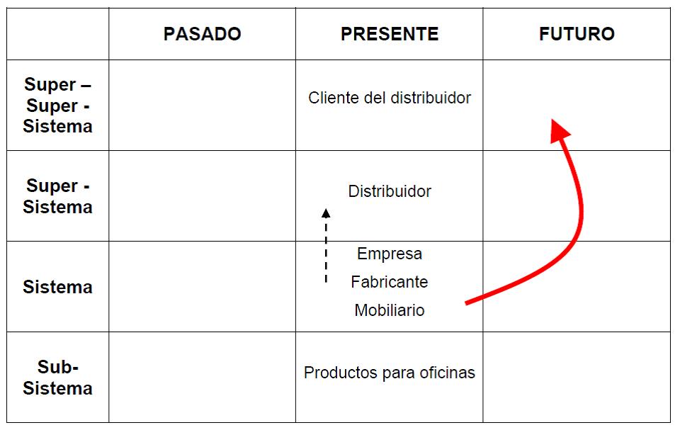 matriz 9V caso empresa a 12V - final