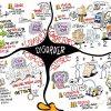 Cynefin_framework_by_Edwin_Stoop