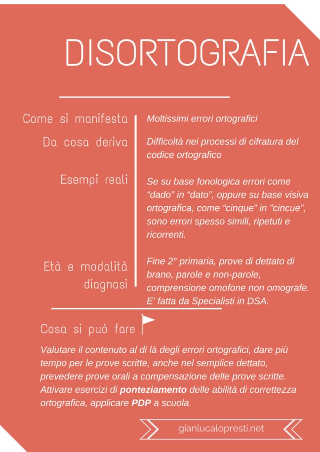 dislessia dsa messina catania sicilia lo presti (4)
