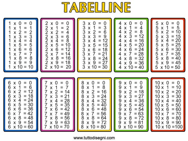 tabelline-1-10