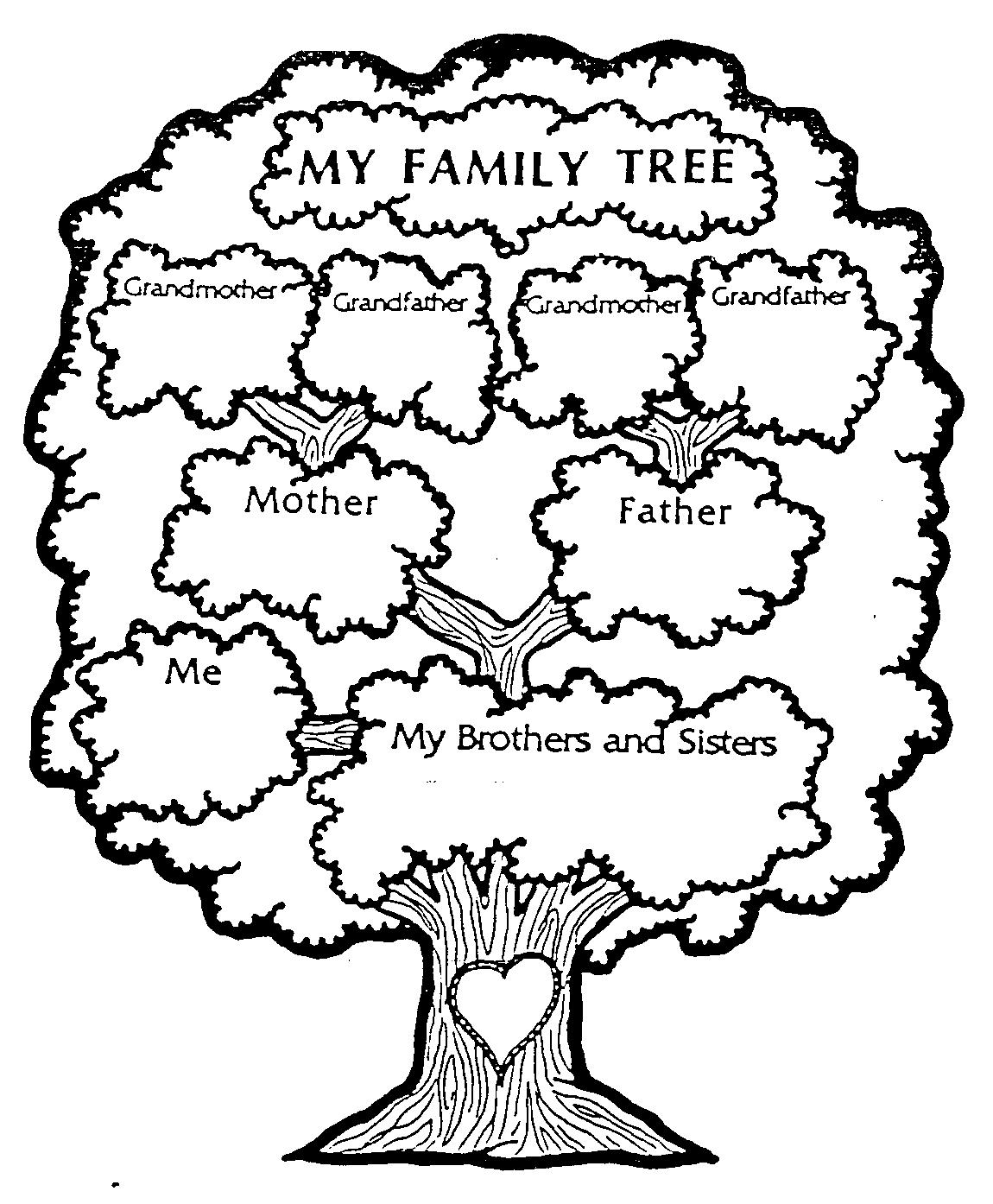 Family Tree Freebies Gianna The Great