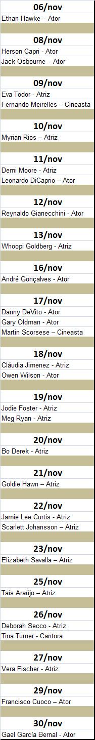 Aniversariantes de Novembro 1