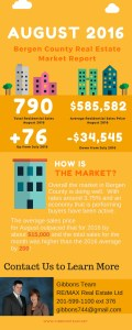 Bergen County Market Stats Infographic August 2016