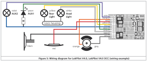 Logic and decoders (2)  Application to ESU decoders Lokpilot et Loksound
