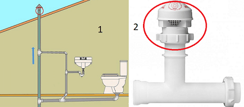 Система вентиляции труб