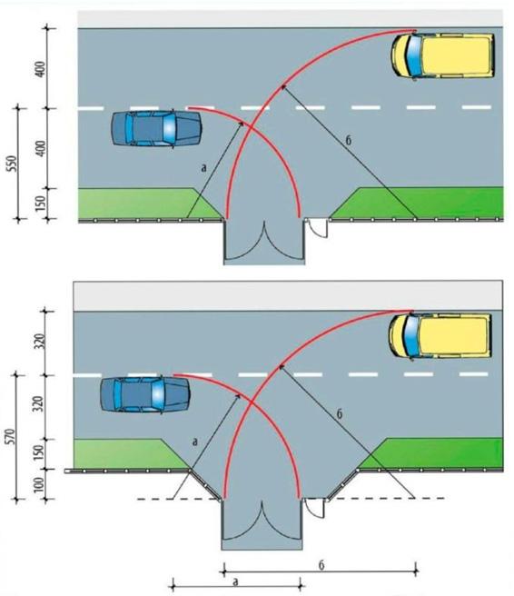 На схеме показано правильное расположение заезда относительно дороги