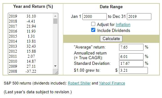 vidutinė akcijų grąžos norma