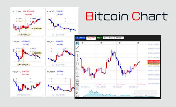 home_service_bitcoinchart