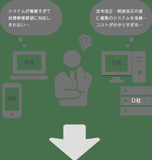 04_problem_sp