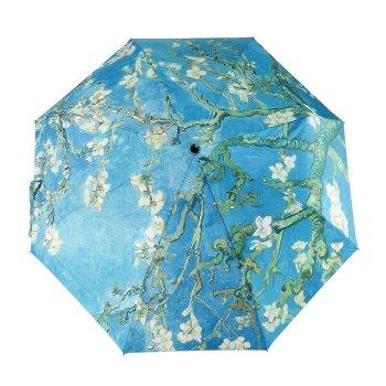 Compact Umbrellas