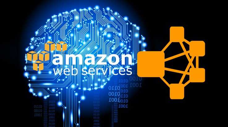 #Free #Udemy Course on Forex Trading Secrets of the Pros With Amazon's AWS