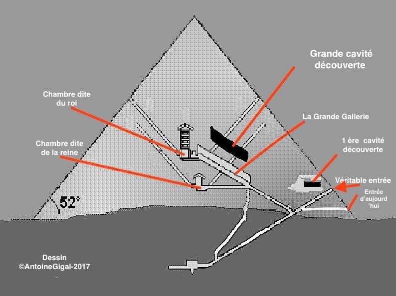 cavites_decouvertes_grande_pyramide