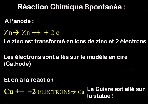 reaction_chimique