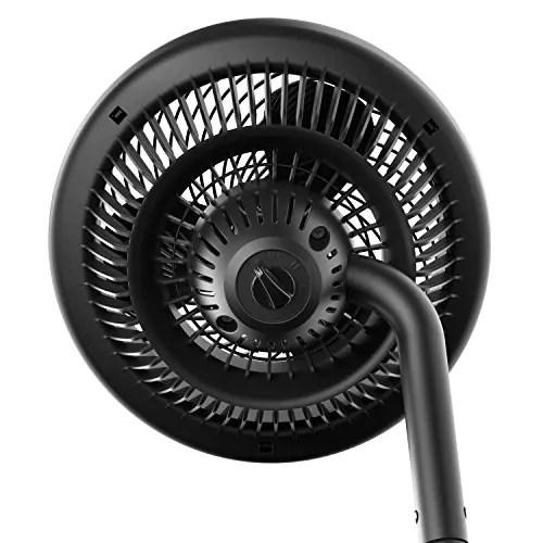 les 10 meilleurs ventilateurs de