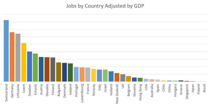 jobs for classical musicians by country and its gdp on gigglemusic
