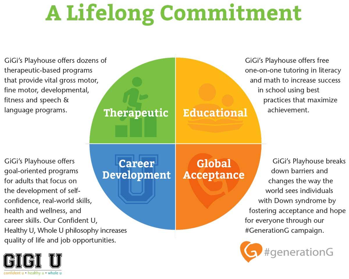 lifelong-commitment