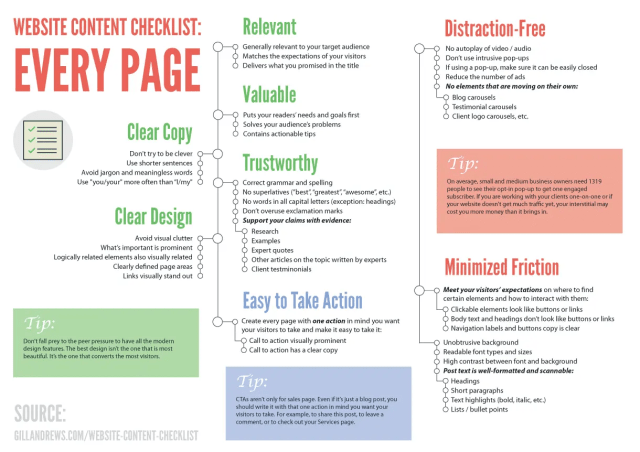 Website Content Checklist: 22+ Checkpoints to Make Your Prospects