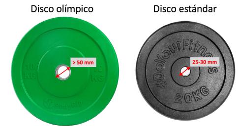 diametro discos olimpicos