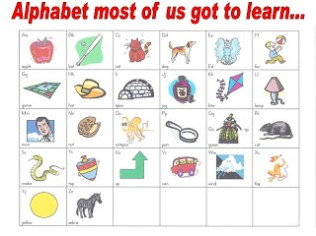 Alphabet most of us got to learn