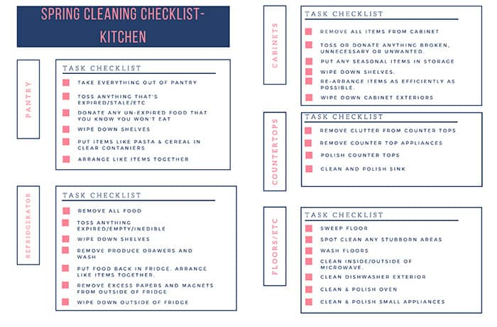 Kitchen Spring Cleaning Checklist Printable  Gina Michele