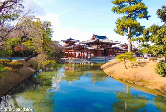best Kyoto Itinerary