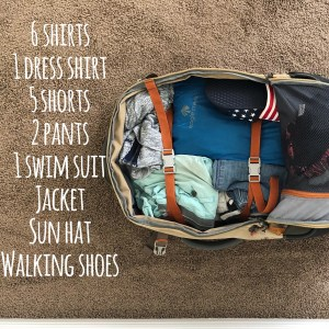 packing list and suitcase
