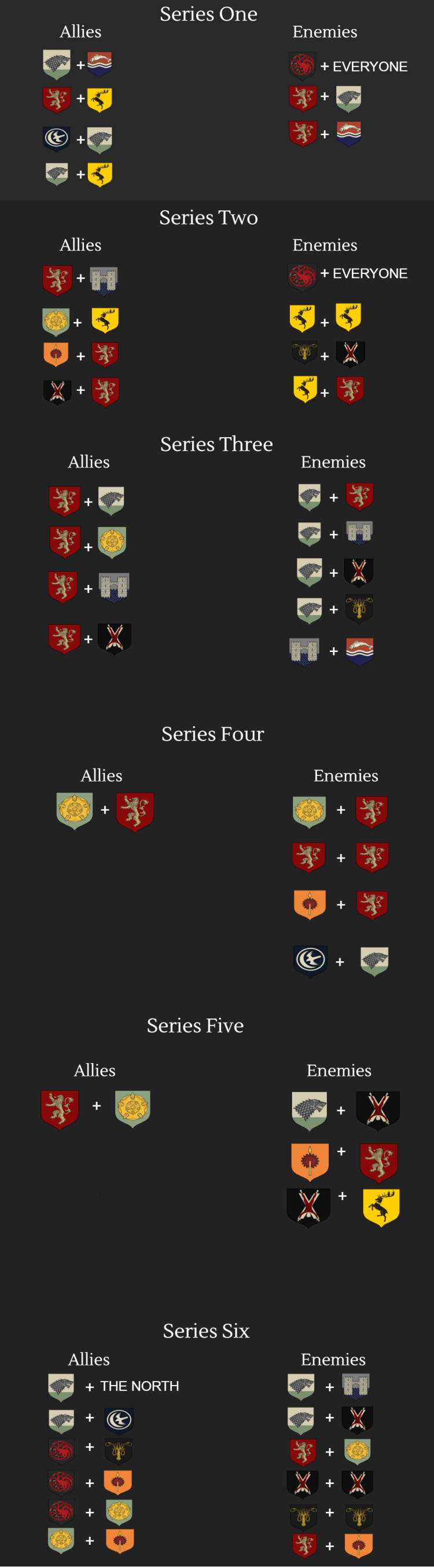 game-of-thrones-house-alliances.png