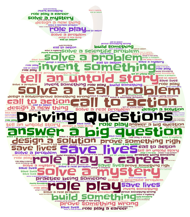 Driving Questions and PBL: crafting your own KADQ