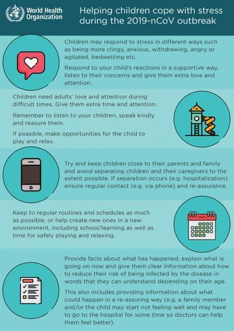 Information from the World Health Organisation on how to help children cope with stress about the Coronavirus