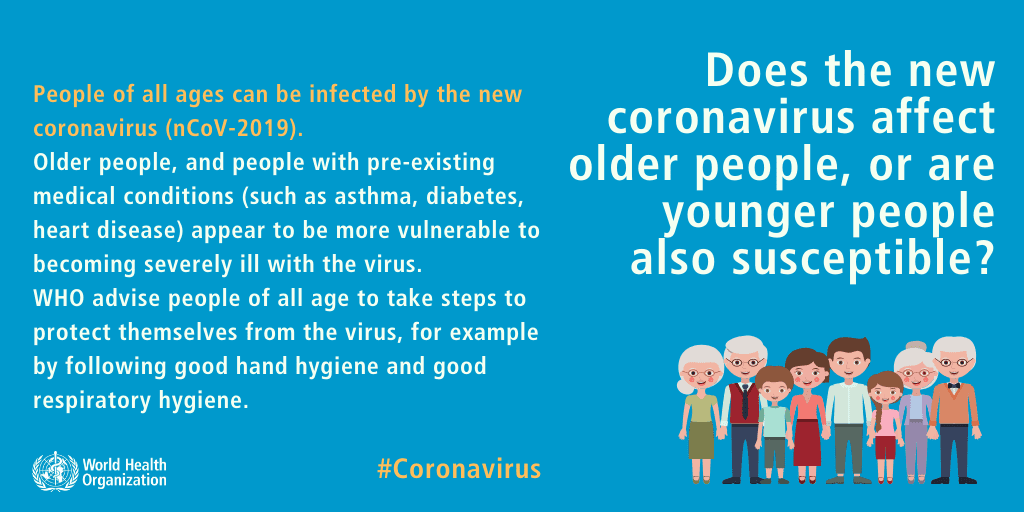 Coronavirus infographic on who can catch COVID-19.