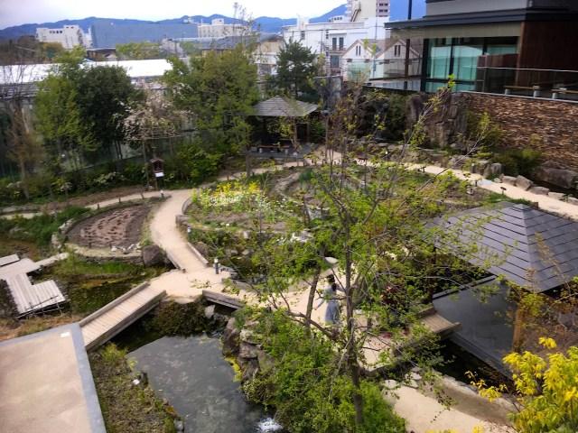 Kyoto Landwirtschaft