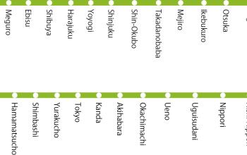 Die Yamanote Linie (mit Kinderwagen)