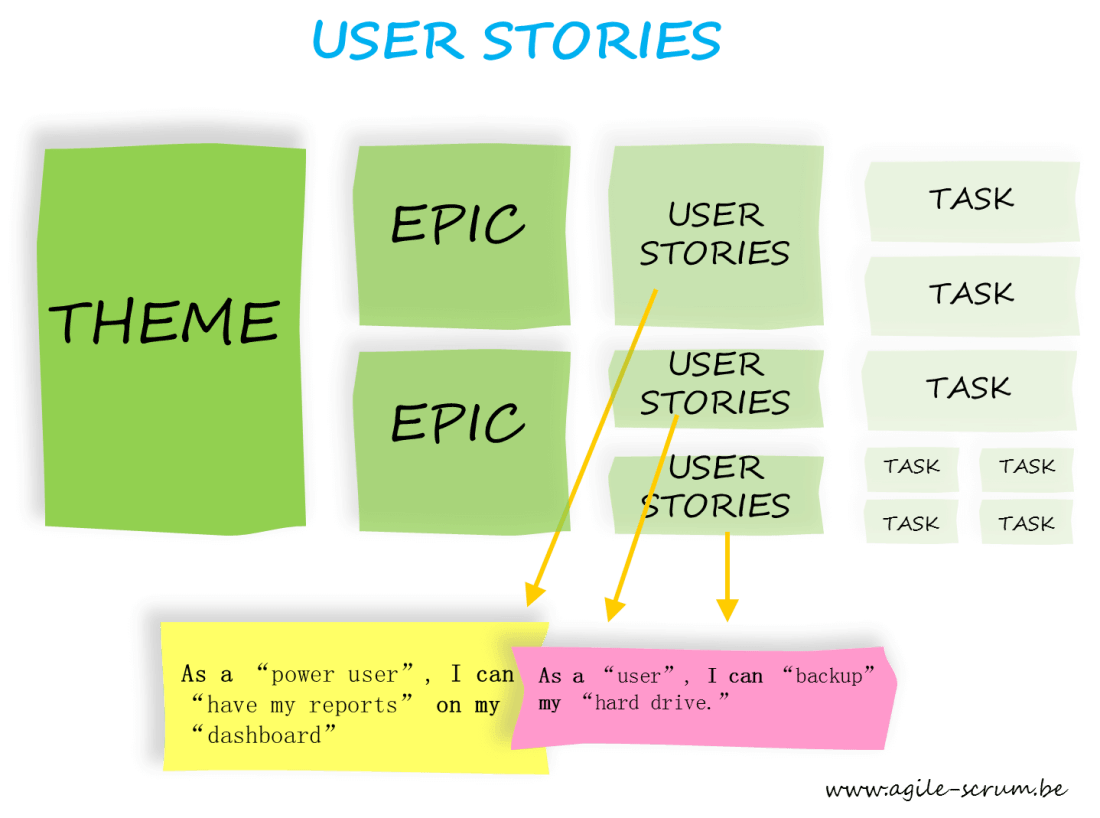 user_stories