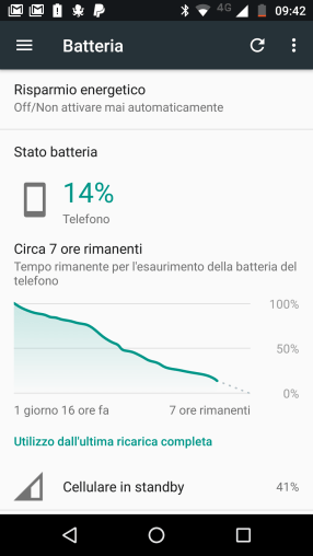 Motorola Moto Z2 Play 15
