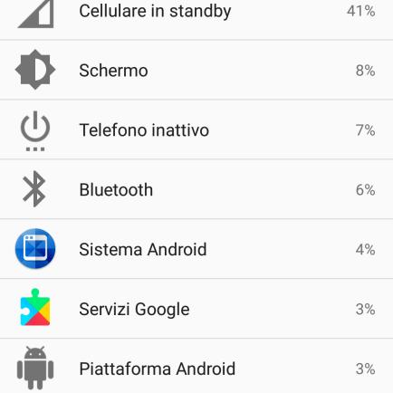 Motorola Moto Z2 Play 21