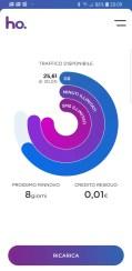 ho. mobile è l'alternativa (per certi versi migliore) a Iliad 9