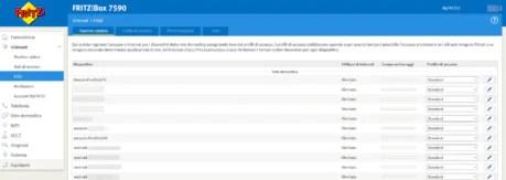 FRITZ!OS: Parental Control e configurazione ad-hoc dei filtri 1