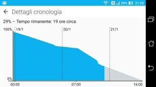 ASUS ZenFone 3 Max (ZC520TL) 5