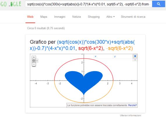 google-formuleromantiche
