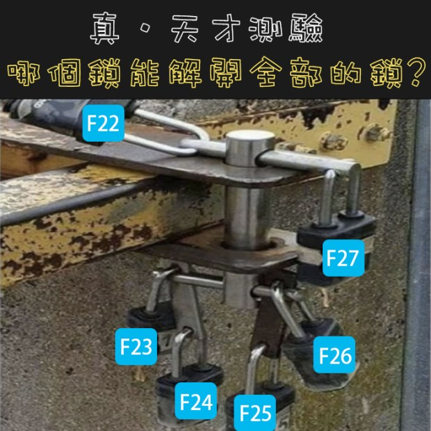 210_哪個鎖能解開全部的鎖_主圖.jpg