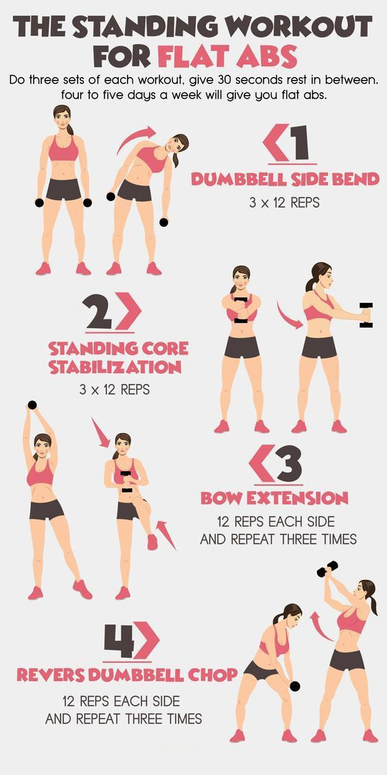 Standing workout exercises for flat abs