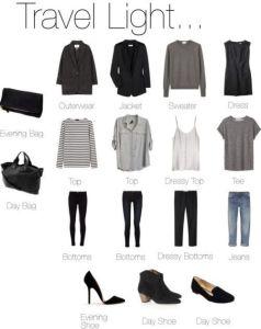What NOT to wear in Paris - Women
