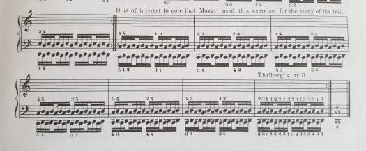 Hanon trill exercise sheet music
