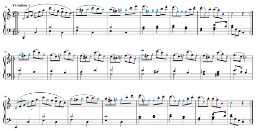 Sheet music for Variation 3 from Mozart's 12 Variations on Twinkle Twinkle Little Star with melody notes highlighted in blue and leading tones at phrase ends highlighted in purple.