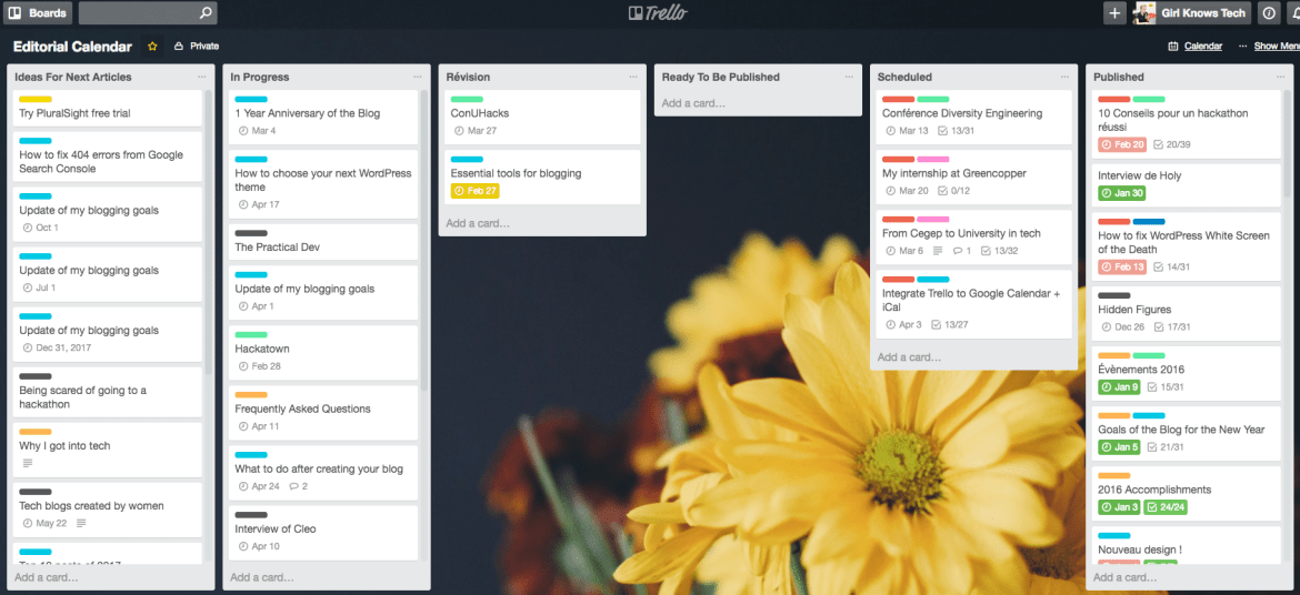 Trello Outils Blogging